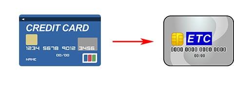個人ETCカード