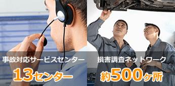 三井住友海上サービス01