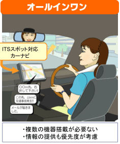 car_navi_its