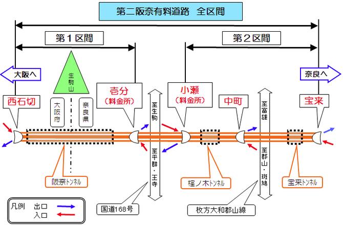 第二阪奈有料道路区間図